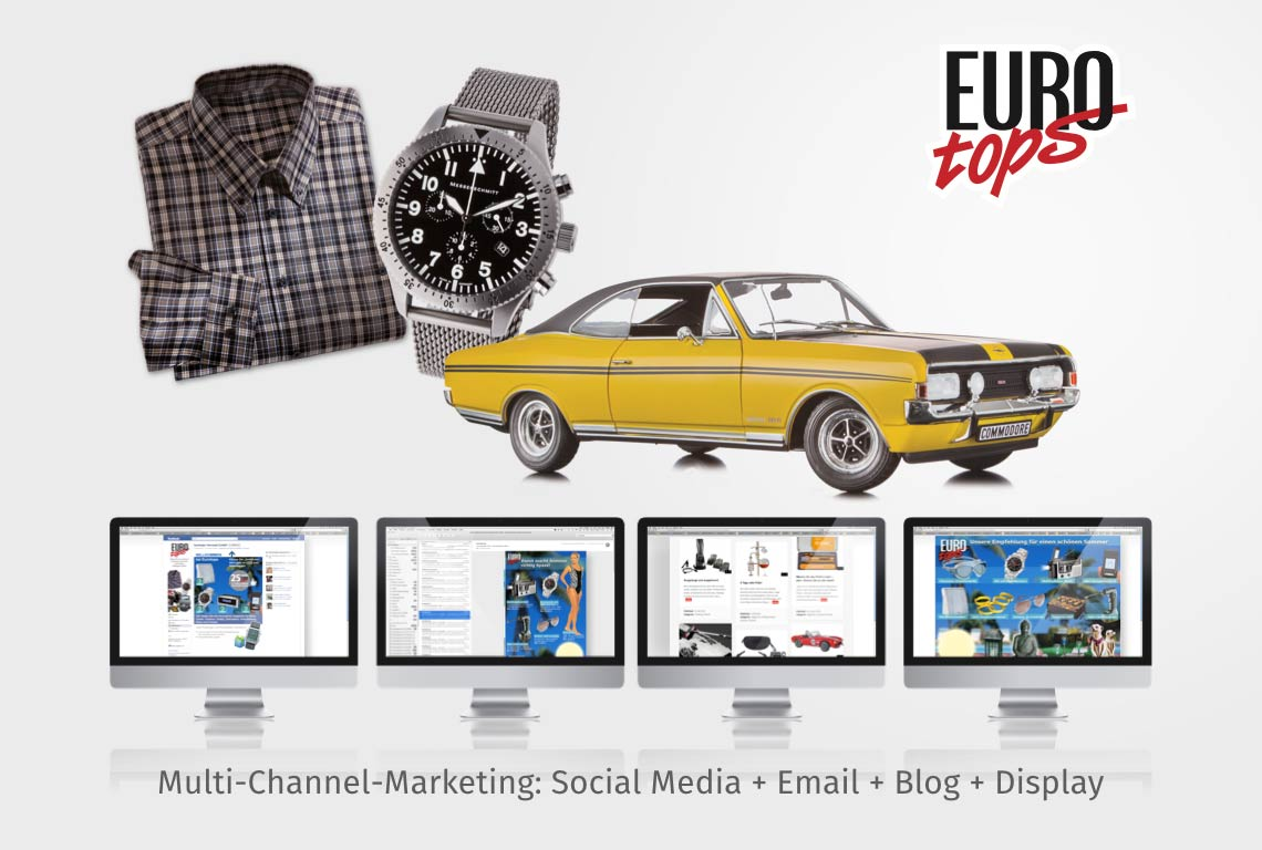 Multi Channel Marketing: Social Media + Email + Blog + Display