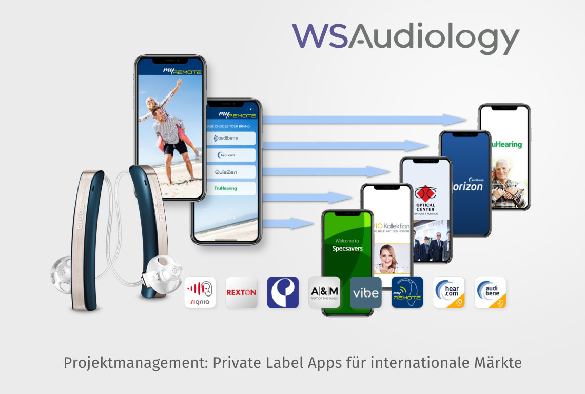 Projektmanagement: Private Label Apps für internationale Märkte